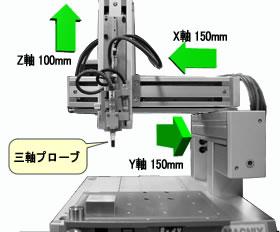 测量单位图像